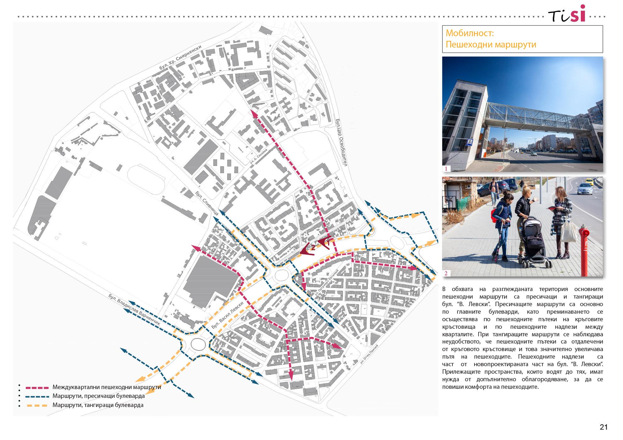 Анализ на градската среда